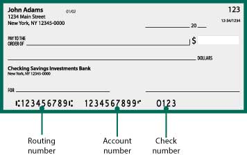 Illustration of what numbers on a check mean