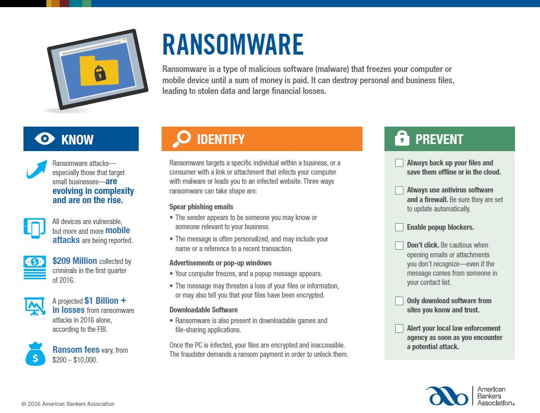 Learn About Our Security Resources | Genesee Regional Bank |
