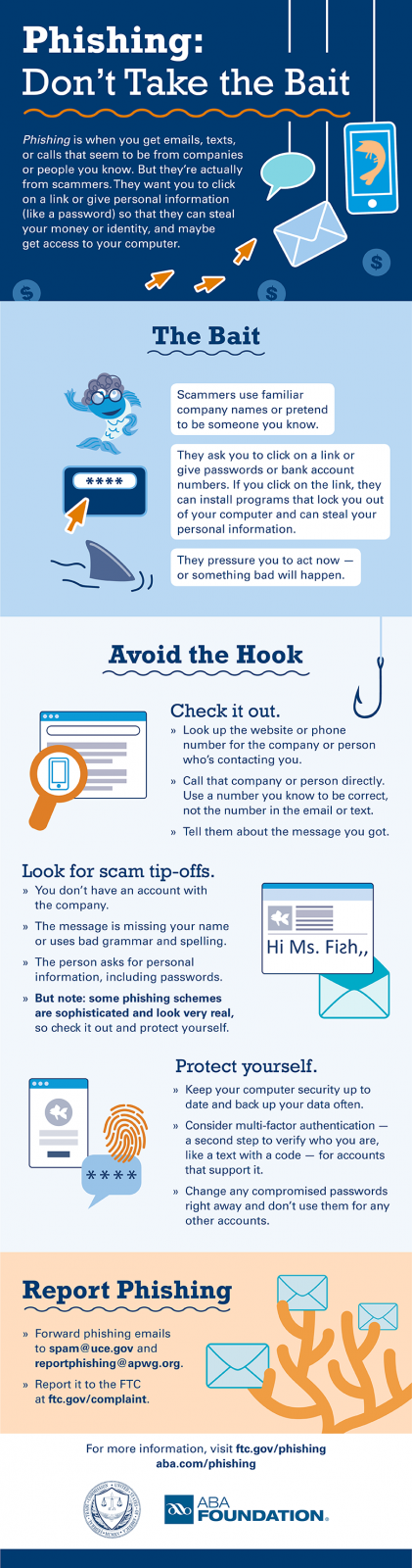 Phishing Infographic fraud protection online grb